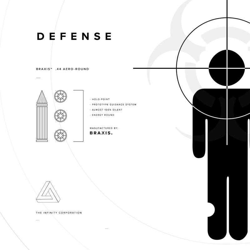 Zombie Outbreak Infographic